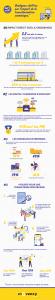 infographie Cabinet de conseil en Tranformation digitale