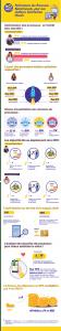 Infographie automatisation des processus