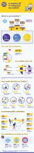 Infographie RH et chatbots